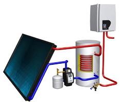 zonne-boiler systeem